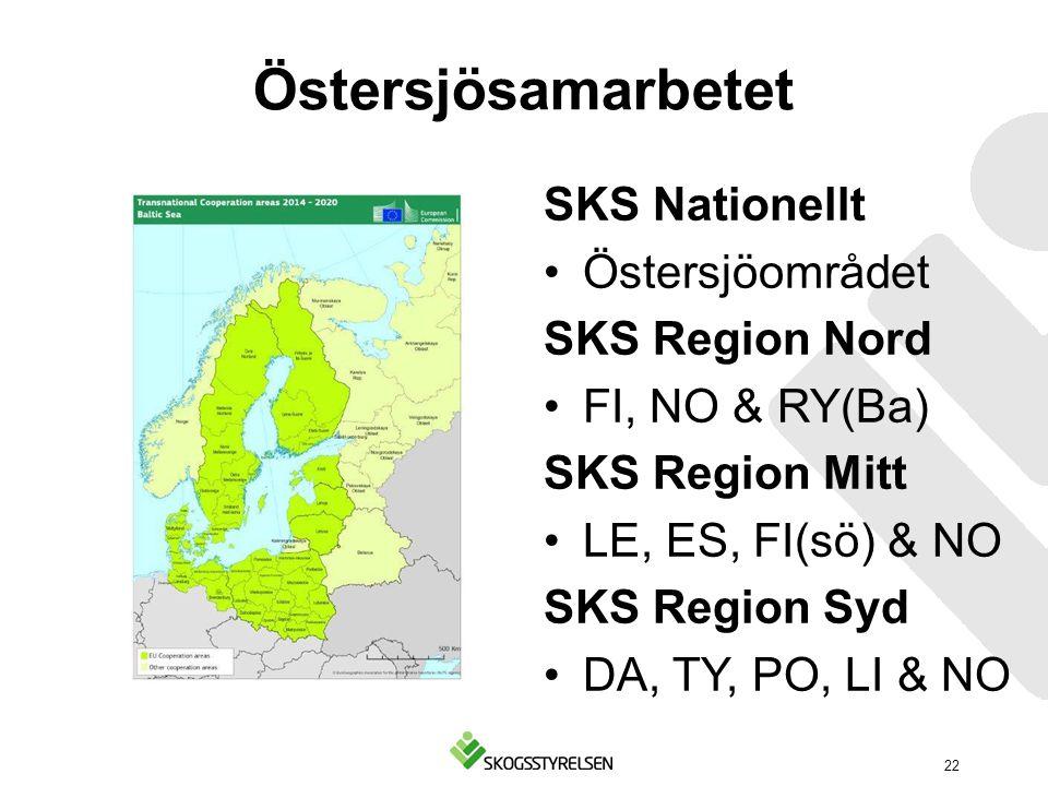 Östersjösamarbetet SKS Nationellt Östersjöområdet SKS Region Nord FI, NO & RY(Ba) SKS Region Mitt LE, ES, FI(sö) & NO SKS Region Syd DA, TY, PO, LI &