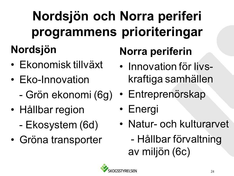 Nordsjön och Norra periferi programmens prioriteringar Nordsjön Ekonomisk tillväxt Eko-Innovation - Grön ekonomi (6g) Hållbar region - Ekosystem (6d)