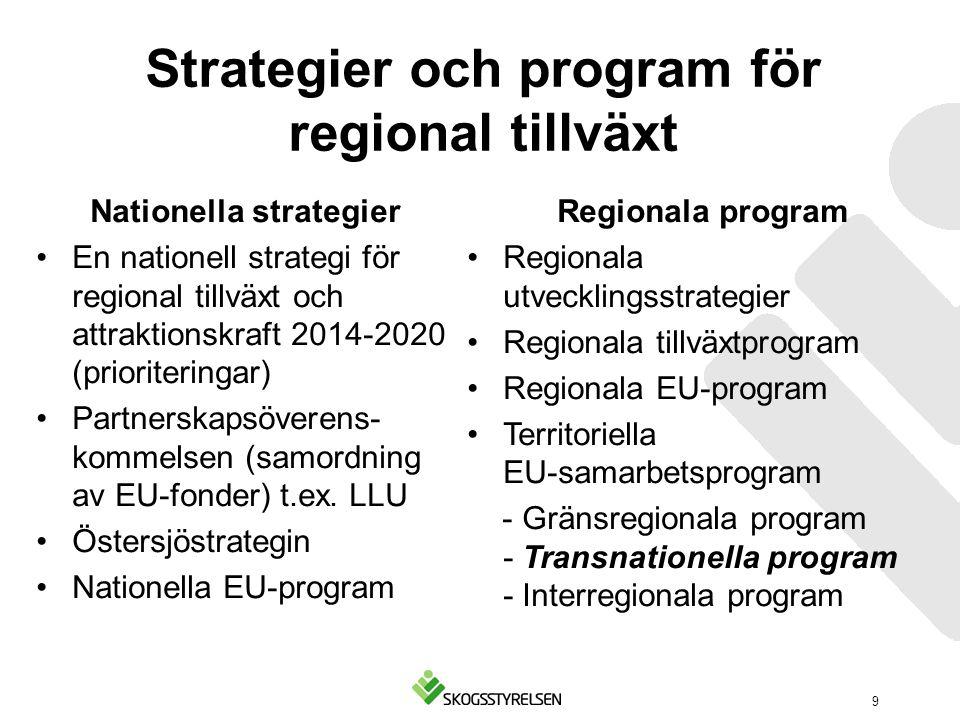 Regeringens riktlinjer för SKS Instruktion för Skogsstyrelsen Medverka i frågor om samhällsplanering för en hållbar utveckling och hushållning med naturresurser Regleringsbrev för Skogsstyrelsen Särskilt stöd i EU-arbetet för 2014-2020 Politik för global utveckling - tjänsteexport Skogsriket samt Skogens sociala värden Intern strategi för regional tillväxt 10