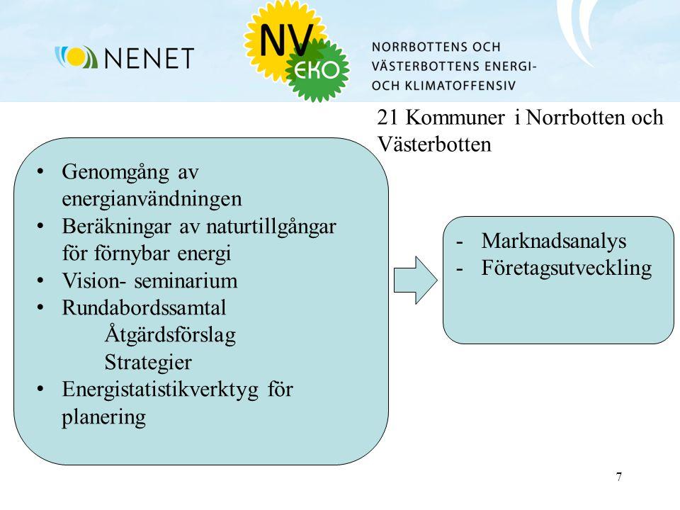 7 21 Kommuner i Norrbotten och Västerbotten Genomgång av energianvändningen Beräkningar av naturtillgångar för förnybar energi Vision- seminarium Rund