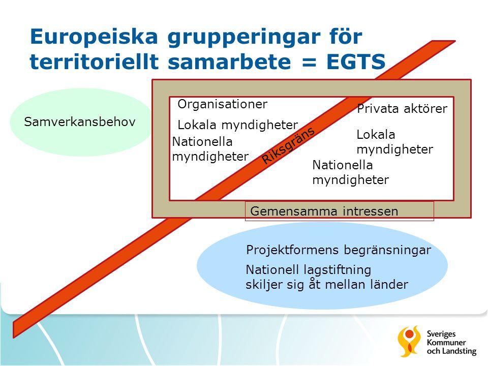 Riksgräns Europeiska grupperingar för territoriellt samarbete = EGTS Samverkansbehov Projektformens begränsningar Nationell lagstiftning skiljer sig åt mellan länder Lokala myndigheter Nationella myndigheter Organisationer Privata aktörer Gemensamma intressen