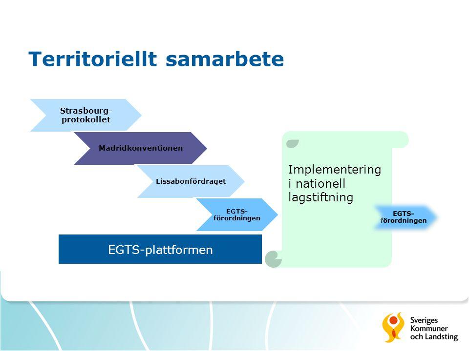 Territoriellt samarbete Strasbourg- protokollet Madridkonventionen Lissabonfördraget EGTS- förordningen Implementering i nationell lagstiftning EGTS-plattformen