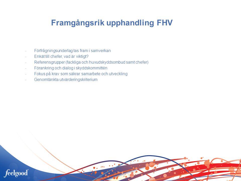 Framgångsrik upphandling FHV -Förfrågningsunderlag tas fram i samverkan -Enkät till chefer, vad är viktigt? -Referensgrupper (fackliga och huvudskydds