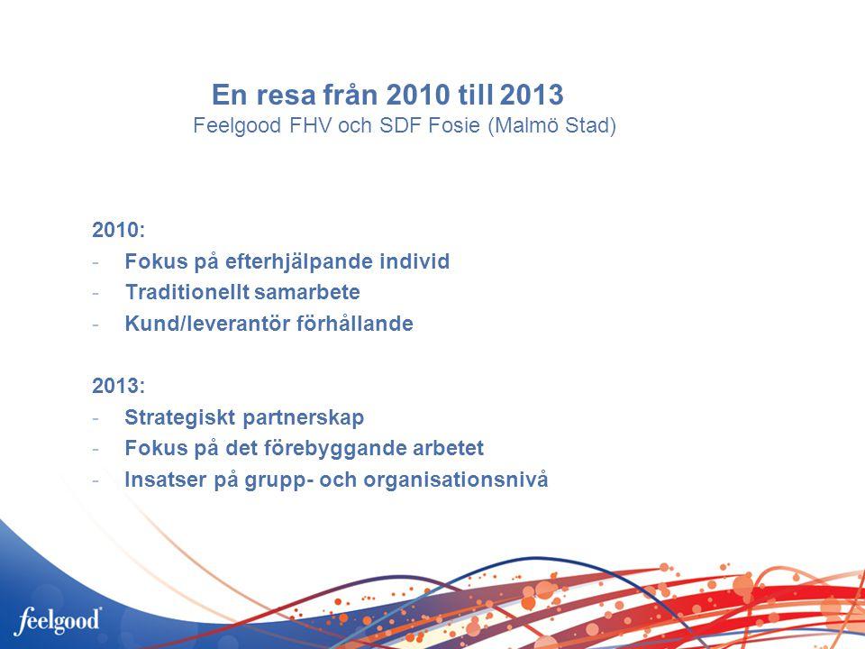 En resa från 2010 till 2013 Feelgood FHV och SDF Fosie (Malmö Stad) 2010: -Fokus på efterhjälpande individ -Traditionellt samarbete -Kund/leverantör f