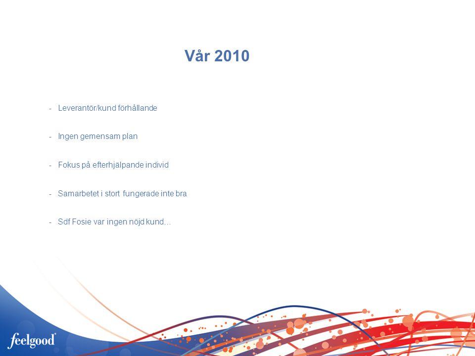 Vår 2010 -Leverantör/kund förhållande -Ingen gemensam plan -Fokus på efterhjälpande individ -Samarbetet i stort fungerade inte bra -Sdf Fosie var inge
