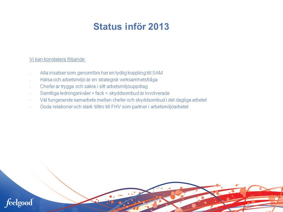 Status inför 2013 Vi kan konstatera följande: -Alla insatser som genomförs har en tydlig koppling till SAM -Hälsa och arbetsmiljö är en strategisk ver