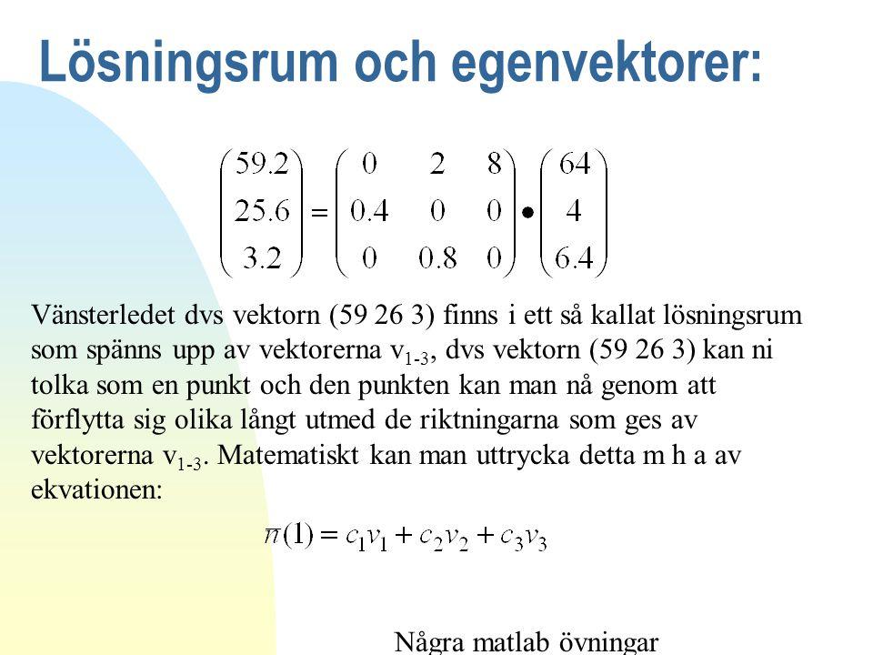 Lösningsrum och egenvektorer: Några matlab övningar Vänsterledet dvs vektorn (59 26 3) finns i ett så kallat lösningsrum som spänns upp av vektorerna