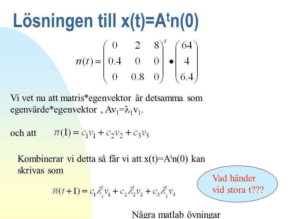 Lösningen till x(t)=A t n(0) Några matlab övningar Vi vet nu att matris*egenvektor är detsamma som egenvärde*egenvektor, Av 1 = 1 v 1. och att Kombine