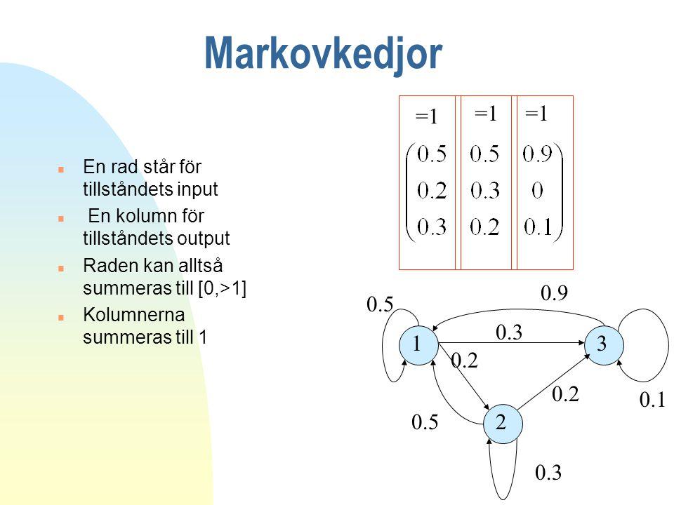 Markovkedjor n En rad står för tillståndets input n En kolumn för tillståndets output n Raden kan alltså summeras till [0,>1] n Kolumnerna summeras ti