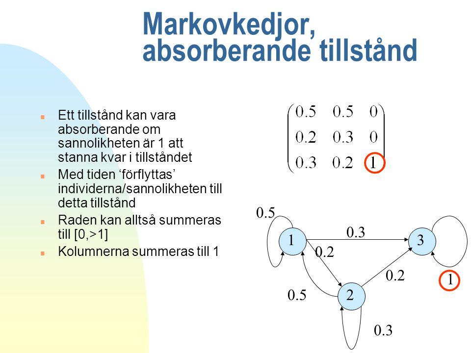 Markovkedjor, absorberande tillstånd n Ett tillstånd kan vara absorberande om sannolikheten är 1 att stanna kvar i tillståndet n Med tiden 'förflyttas