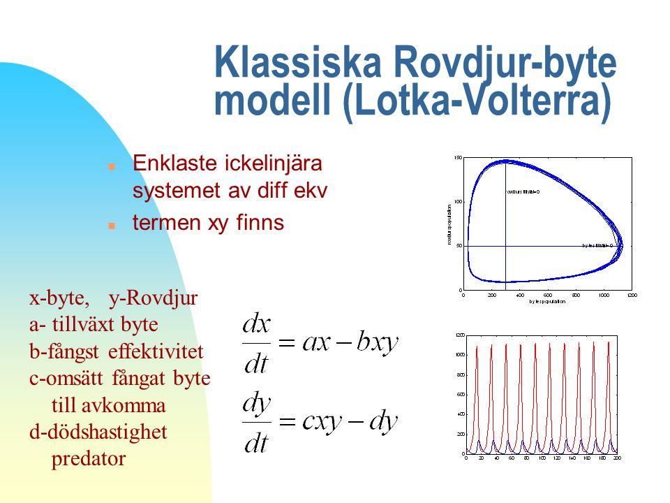 Klassiska Rovdjur-byte modell (Lotka-Volterra) n Enklaste ickelinjära systemet av diff ekv n termen xy finns x-byte, y-Rovdjur a- tillväxt byte b-fång