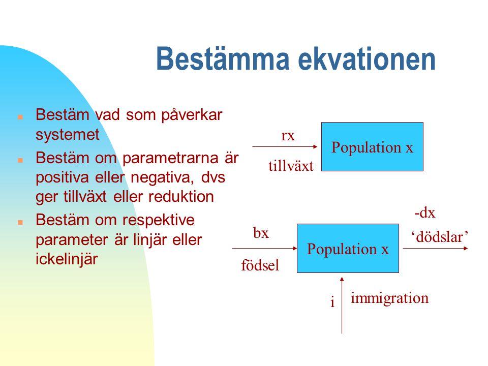 Bestämma ekvationen n Bestäm vad som påverkar systemet n Bestäm om parametrarna är positiva eller negativa, dvs ger tillväxt eller reduktion n Bestäm