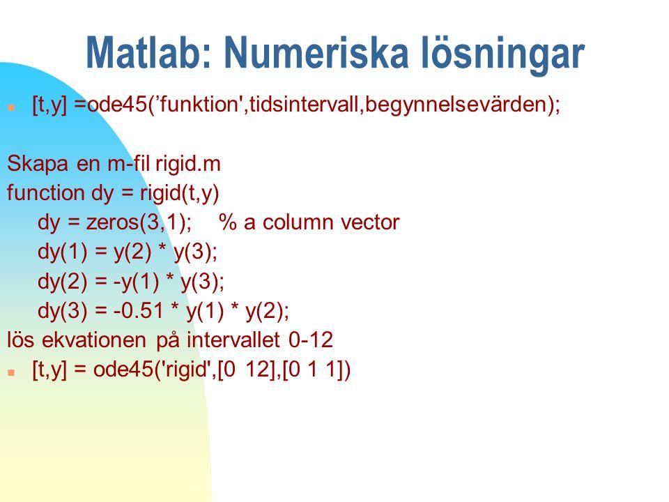 Matlab: Numeriska lösningar n [t,y] =ode45('funktion',tidsintervall,begynnelsevärden); Skapa en m-fil rigid.m function dy = rigid(t,y) dy = zeros(3,1)