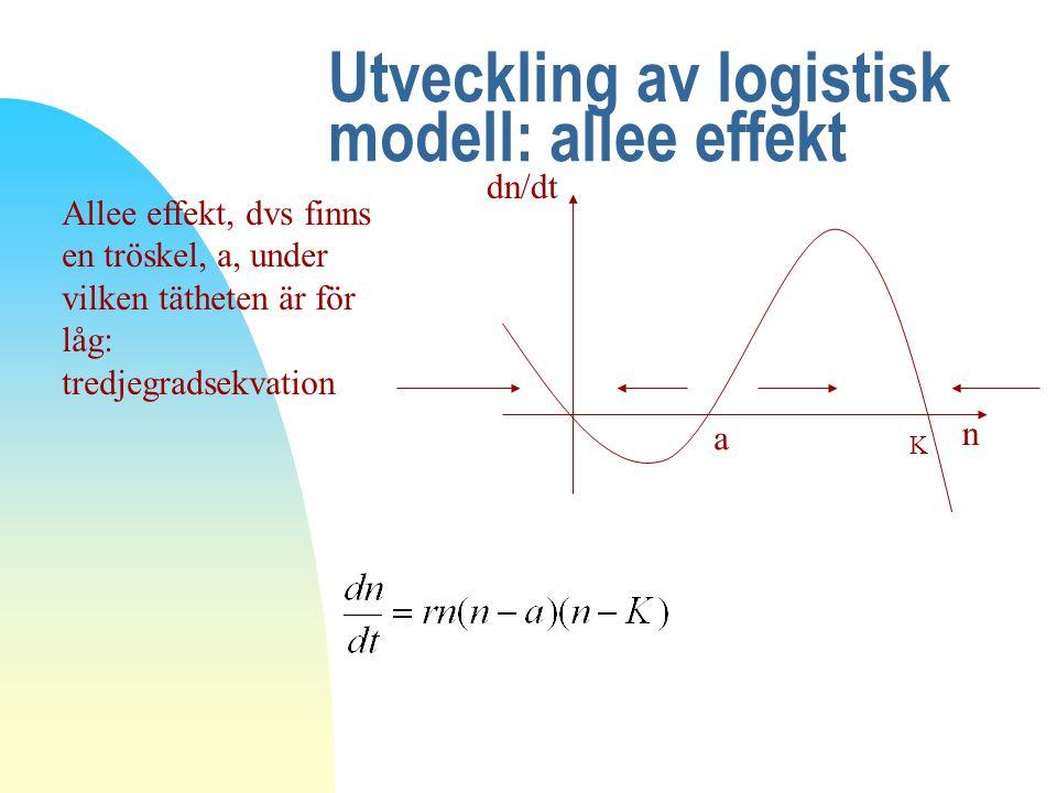 Utveckling av logistisk modell:  -logistisk  termen gör att man kan förändra formen på y', dvs gör att tillväxten ökar eller minskar snabbare med ändring av populationsstorlek n n' K  =3  =1  =0.5  =1 ger den vanliga logistiska ekvationen