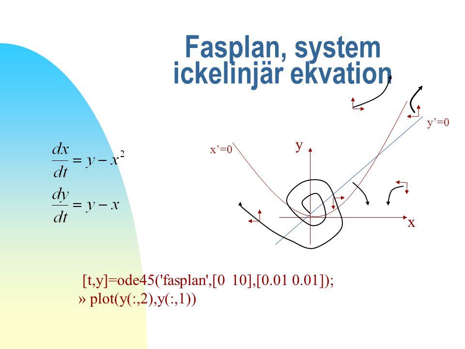 Numeriska lösningar n De flesta diffentialekvationer går ej att lösa analytiskt.