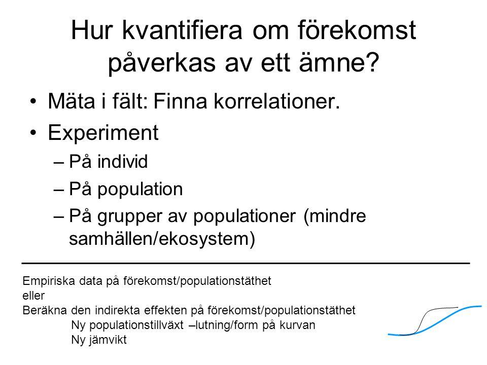 Hur kvantifiera om förekomst påverkas av ett ämne? Mäta i fält: Finna korrelationer. Experiment –På individ –På population –På grupper av populationer