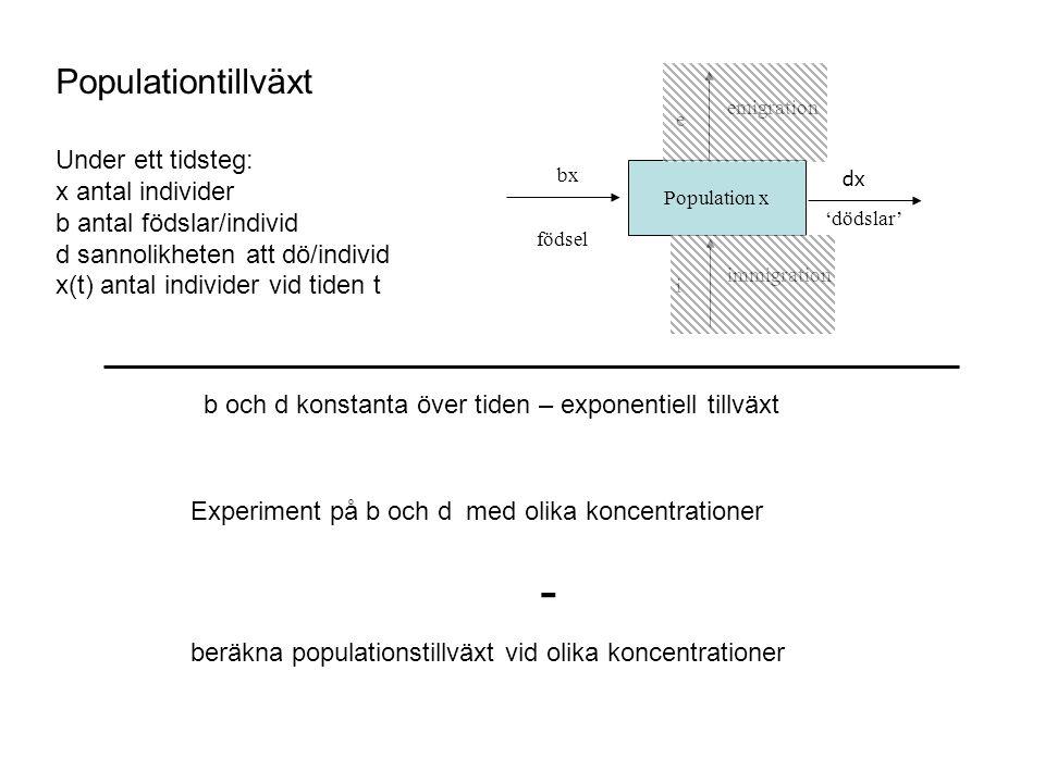 b och d konstanta över tiden – exponentiell tillväxt Experiment på b och d med olika koncentrationer - beräkna populationstillväxt vid olika koncentra