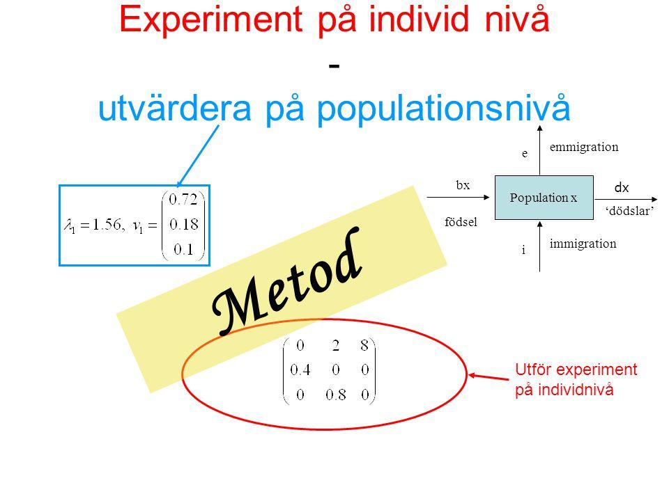 Experiment på individ nivå - utvärdera på populationsnivå Population x bx födsel 'dödslar' i immigration dx e emmigration Utför experiment på individn