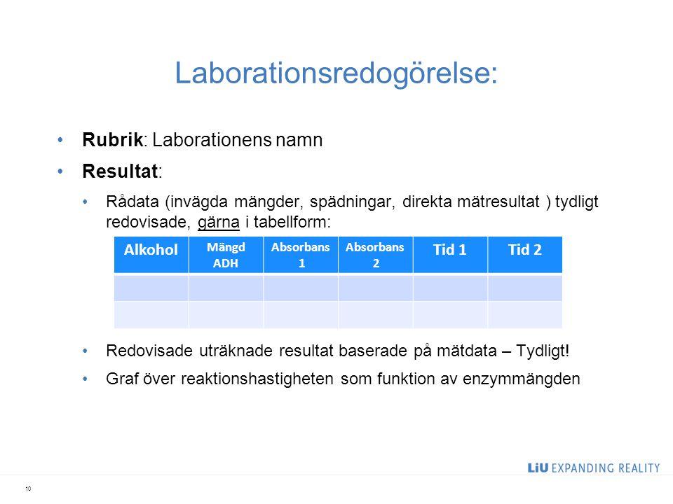 Laborationsredogörelse: Rubrik: Laborationens namn Resultat: Rådata (invägda mängder, spädningar, direkta mätresultat ) tydligt redovisade, gärna i ta