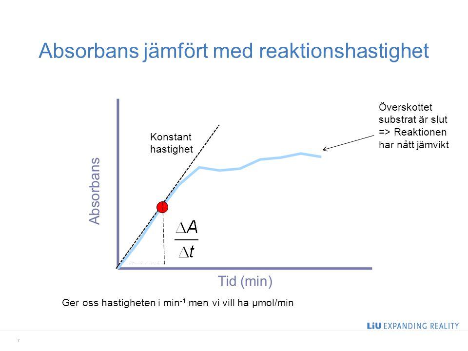 Beräkningar Lambert-Beers lag: Aabsorbansenhet ε ämnesspecifik konstant, här för NADH 6,22 ∙ 10 3 M -1 cm -1 lstrålens väg genom kyvetten i cm ckoncentration av NADH i kyvetten i M Kan skrivas om: 8