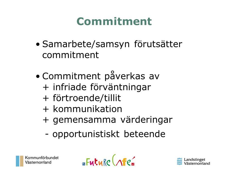 22 Commitment Samarbete/samsyn förutsätter commitment Commitment påverkas av + infriade förväntningar + förtroende/tillit + kommunikation + gemensamma