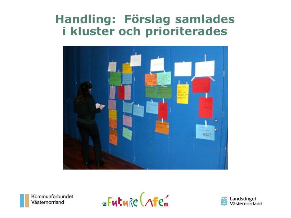 23 Handling: Förslag samlades i kluster och prioriterades