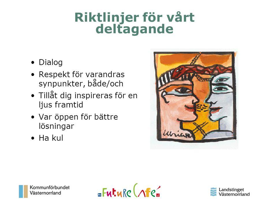 6 Riktlinjer för vårt deltagande Dialog Respekt för varandras synpunkter, både/och Tillåt dig inspireras för en ljus framtid Var öppen för bättre lösn