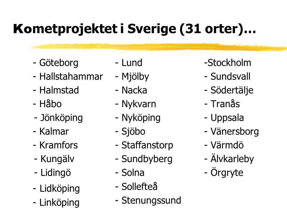 Ko metprojektet i Sverige (31 orter)… - Göteborg - Hallstahammar - Halmstad - Håbo - Jönköping - Kalmar - Kramfors - Kungälv - Lidingö - Lidköping - L