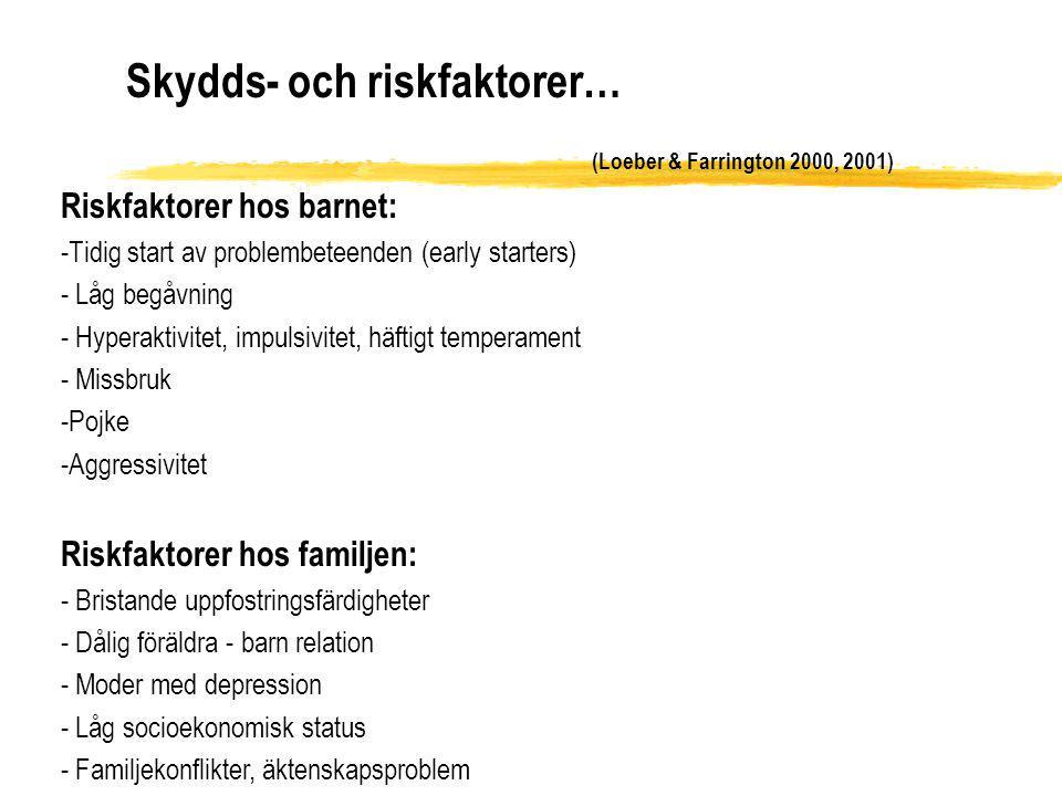 (Loeber & Farrington 2000, 2001) Riskfaktorer hos barnet: -Tidig start av problembeteenden (early starters) - Låg begåvning - Hyperaktivitet, impulsiv