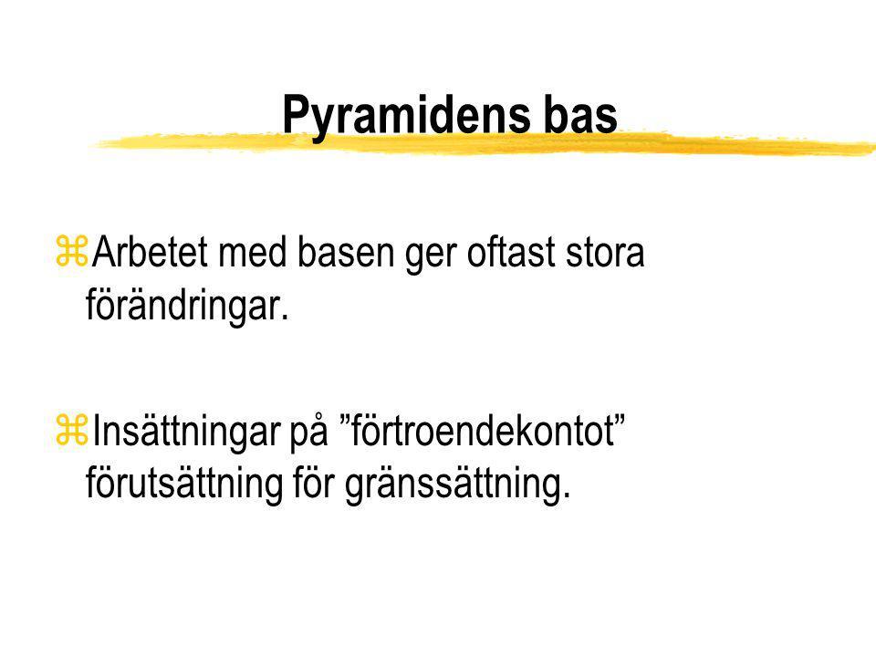 """Pyramidens bas zArbetet med basen ger oftast stora förändringar. zInsättningar på """"förtroendekontot"""" förutsättning för gränssättning."""