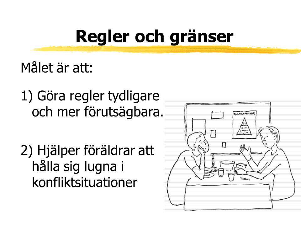 Regler och gränser Målet är att: 1) Göra regler tydligare och mer förutsägbara. 2) Hjälper föräldrar att hålla sig lugna i konfliktsituationer