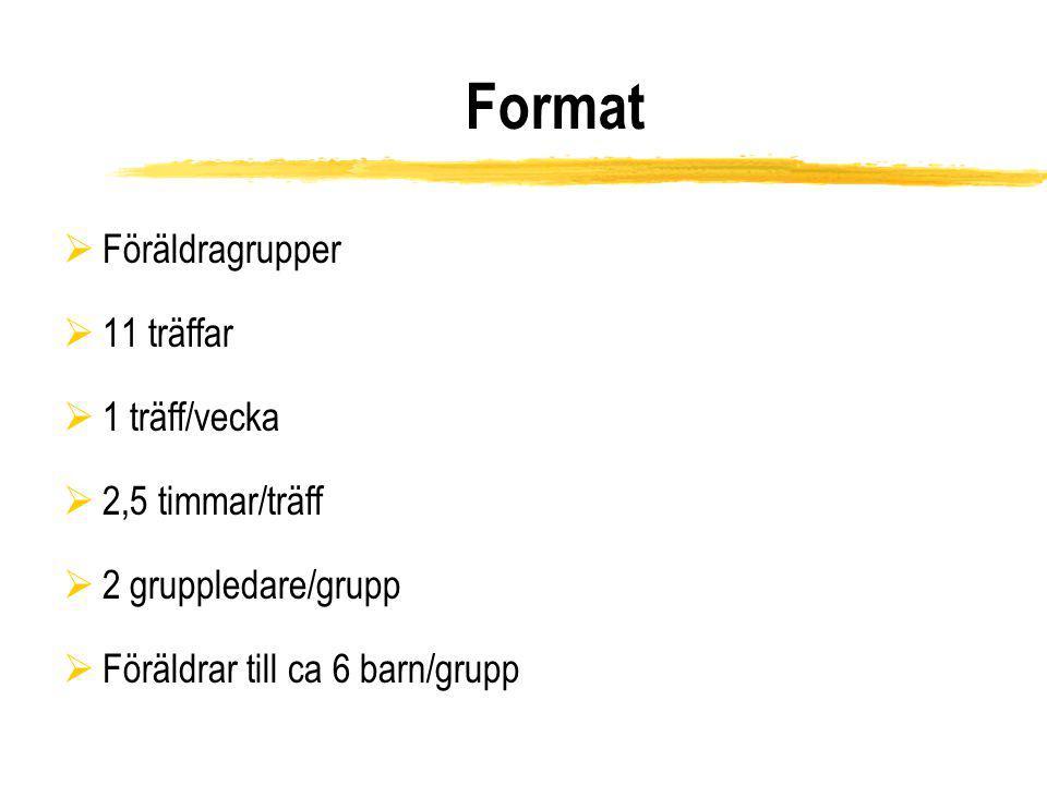 Format  Föräldragrupper  11 träffar  1 träff/vecka  2,5 timmar/träff  2 gruppledare/grupp  Föräldrar till ca 6 barn/grupp
