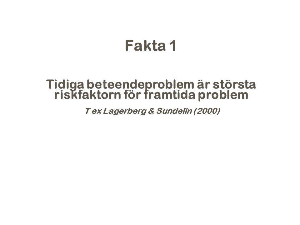 Fakta 1 Tidiga beteendeproblem är största riskfaktorn för framtida problem T ex Lagerberg & Sundelin (2000)