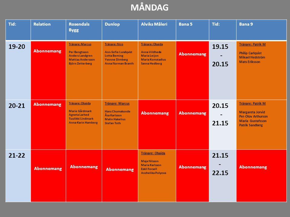 16-17 17-18 18-19 19-20 20-21 21-22 Tid:RelationRosendals Bygg DunlopAlviks MåleriBana 5Tid:Bana 9 19-20 Abonnemang Tränare: Marcus Per Bengtsson Ande