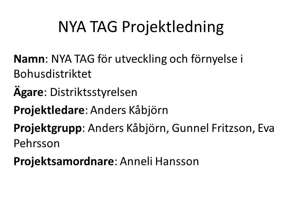 NYA TAG Projektledning Namn: NYA TAG för utveckling och förnyelse i Bohusdistriktet Ägare: Distriktsstyrelsen Projektledare: Anders Kåbjörn Projektgru