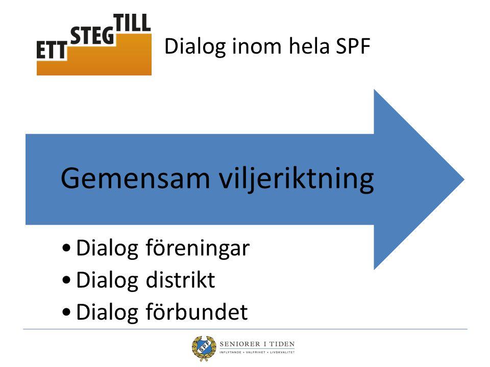 Dialog inom hela SPF Dialog föreningar Dialog distrikt Dialog förbundet Gemensam viljeriktning