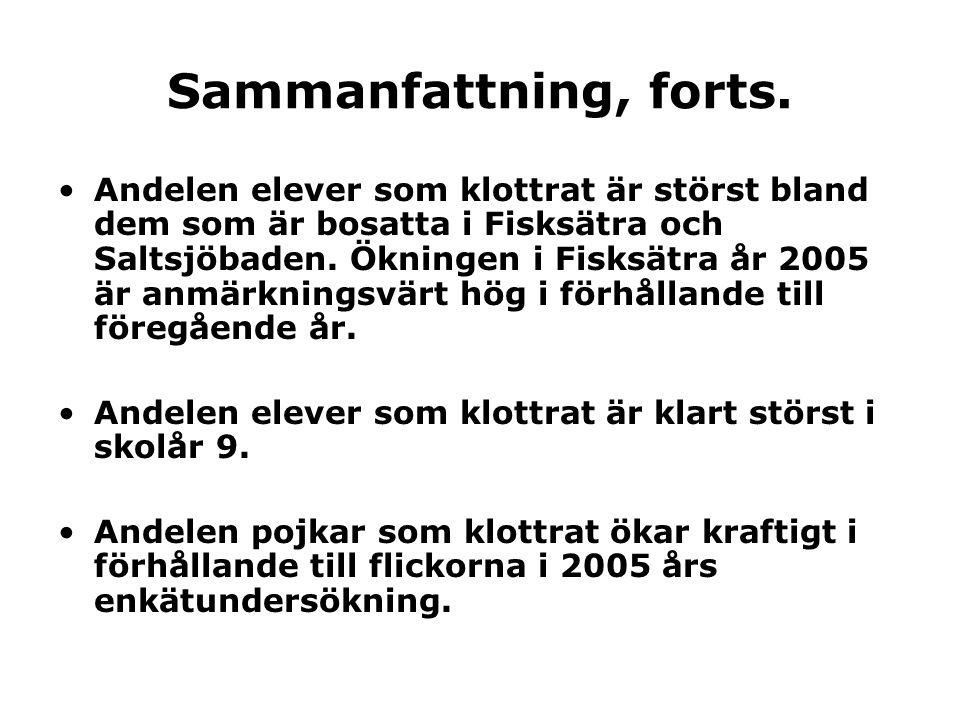 Andelen elever som klottrat är störst bland dem som är bosatta i Fisksätra och Saltsjöbaden.