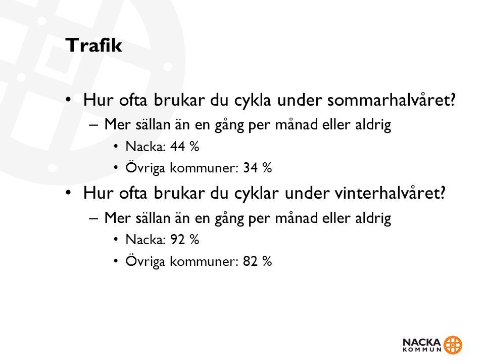 Trafik Hur ofta brukar du cykla under sommarhalvåret.