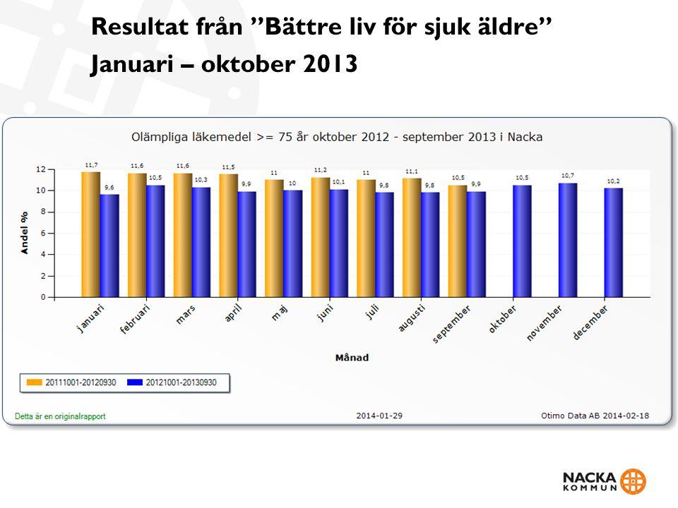 """Resultat från """"Bättre liv för sjuk äldre"""" Januari – oktober 2013"""