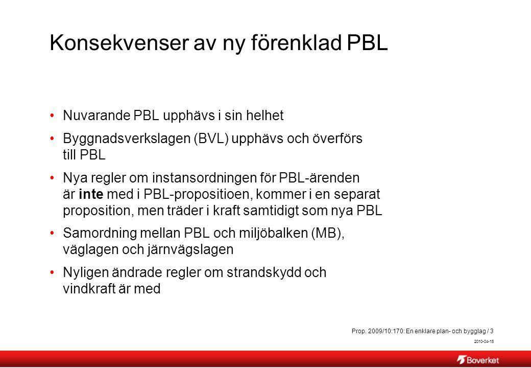 2010-04-15 Prop. 2009/10:170: En enklare plan- och bygglag / 3 Konsekvenser av ny förenklad PBL Nuvarande PBL upphävs i sin helhet Byggnadsverkslagen