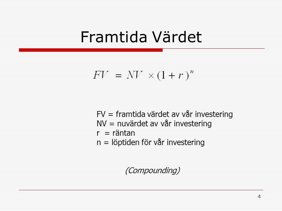 4 Framtida Värdet FV = framtida värdet av vår investering NV = nuvärdet av vår investering r = räntan n = löptiden för vår investering (Compounding)
