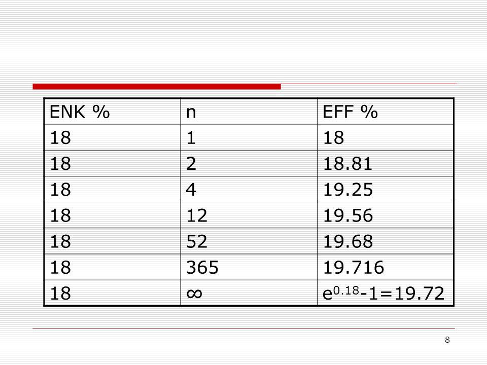 9 Annuitet -En sekvens av identiska kassaflöden vid specifika tidpunkter -----C-----C-----C-----C-----C -Det första kassaflödet inträffar om en period -Alla andra kassaflöden inträffar med samma intervall (en period) -Alla kassaflöden har samma nominella belopp, C -Vi antar horisontell räntekurva (räntor med olika löptid är samma)
