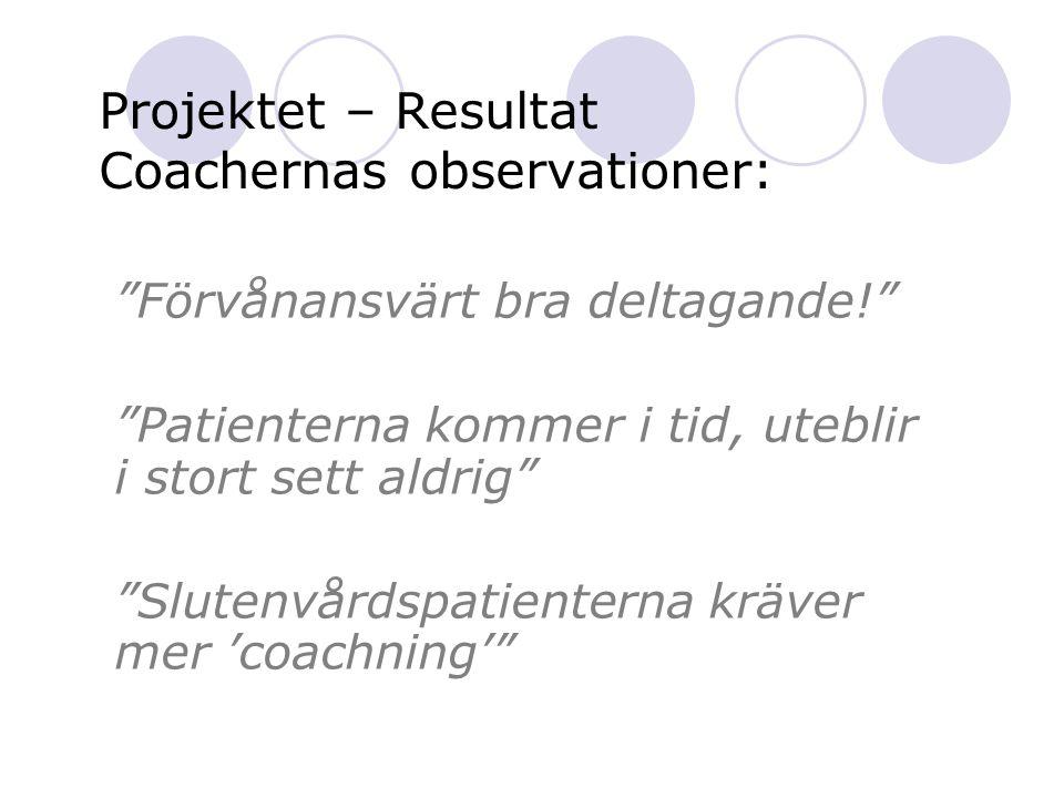"""Projektet – Resultat Coachernas observationer: """"Förvånansvärt bra deltagande!"""" """"Patienterna kommer i tid, uteblir i stort sett aldrig"""" """"Slutenvårdspat"""