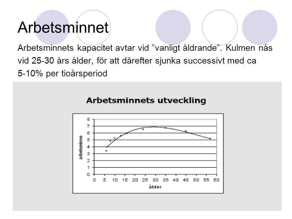 """Arbetsminnet Arbetsminnets kapacitet avtar vid """"vanligt åldrande"""". Kulmen nås vid 25-30 års ålder, för att därefter sjunka successivt med ca 5-10% per"""
