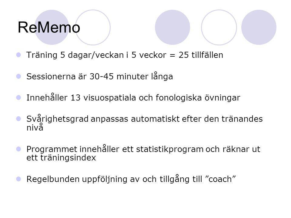 ReMemo Träning 5 dagar/veckan i 5 veckor = 25 tillfällen Sessionerna är 30-45 minuter långa Innehåller 13 visuospatiala och fonologiska övningar Svåri