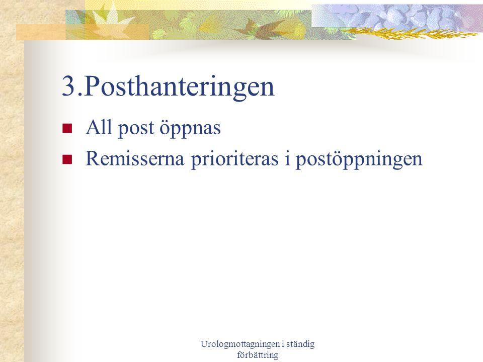 Urologmottagningen i ständig förbättring 3.Posthanteringen All post öppnas Remisserna prioriteras i postöppningen