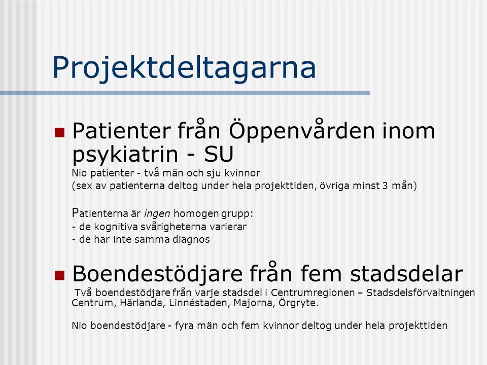 Studien i projektet Boendestödjarna - deras roll som handledare /stöd Patienterna - ökad självständighet / aktivitetsnivå och därmed ökad livskvalitet