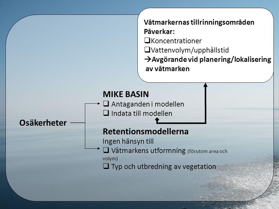 Retentionsmodellerna Ingen hänsyn till  Våtmarkens utformning (förutom area och volym)  Typ och utbredning av vegetation Osäkerheter MIKE BASIN  Antaganden i modellen  Indata till modellen Våtmarkernas tillrinningsområden Påverkar:  Koncentrationer  Vattenvolym/upphållstid  Avgörande vid planering/lokalisering av våtmarken
