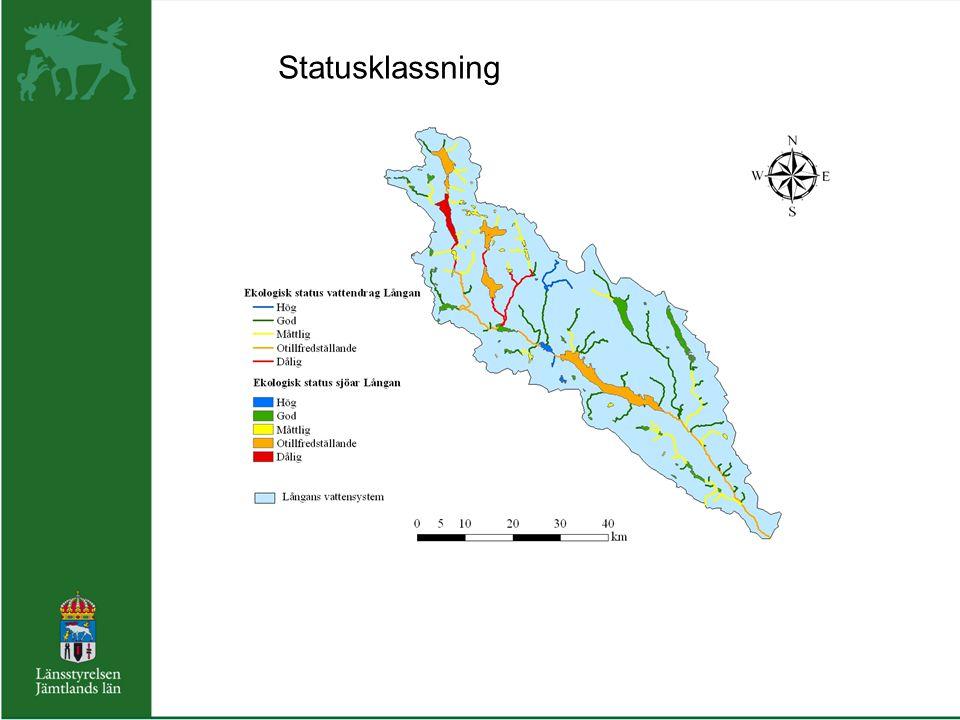 Vattensystem Storsjön