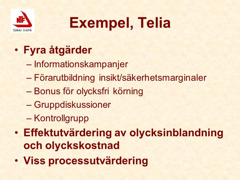 Exempel, Telia Fyra åtgärder –Informationskampanjer –Förarutbildning insikt/säkerhetsmarginaler –Bonus för olycksfri körning –Gruppdiskussioner –Kontrollgrupp Effektutvärdering av olycksinblandning och olyckskostnad Viss processutvärdering